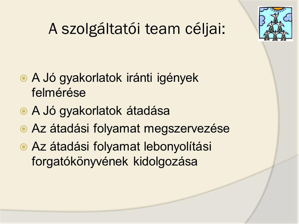 A szolgáltatói team céljai: