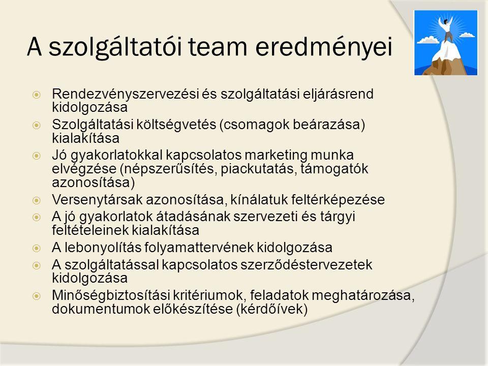 A szolgáltatói team eredményei