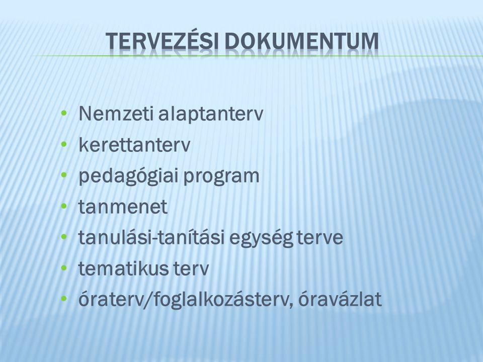 TERVEZÉSI DOKUMENTUM Nemzeti alaptanterv kerettanterv
