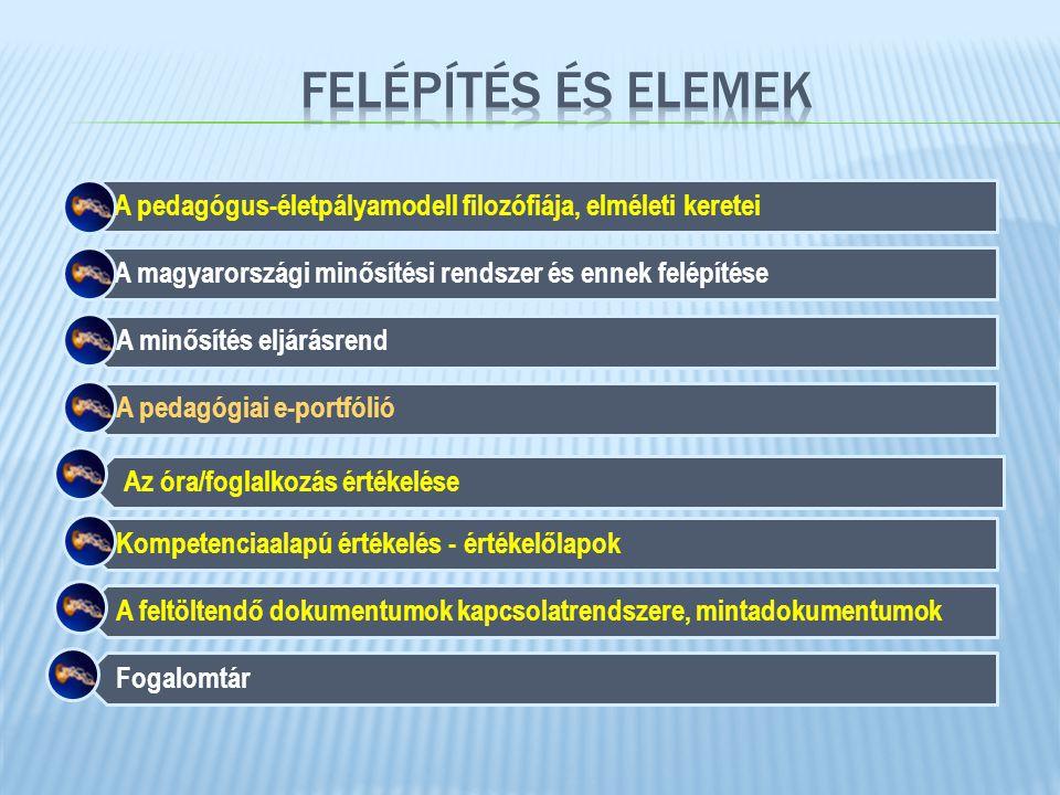 4/3/2017 FELÉPÍTÉS ÉS ELEMEK. A pedagógus-életpályamodell filozófiája, elméleti keretei. A magyarországi minősítési rendszer és ennek felépítése.