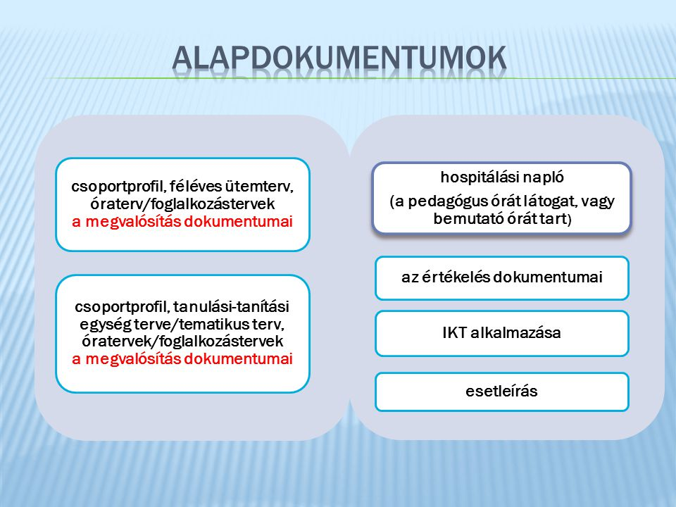 4/3/2017 ALAPdokumentumok. csoportprofil, féléves ütemterv, óraterv/foglalkozástervek. a megvalósítás dokumentumai.