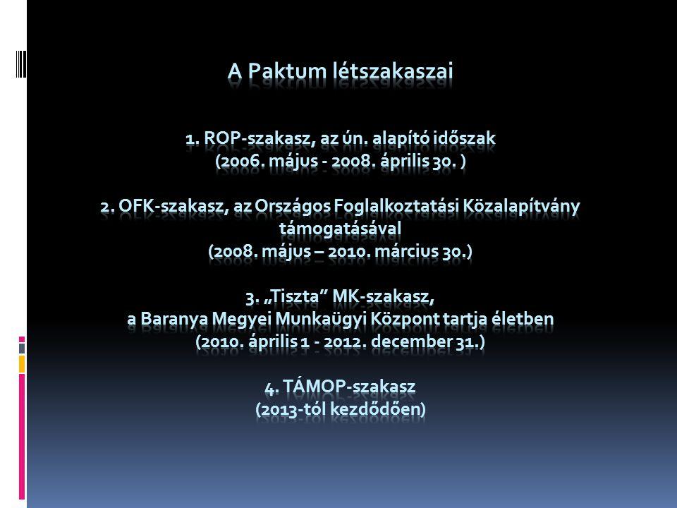 A Paktum létszakaszai 1. ROP-szakasz, az ún. alapító időszak (2006