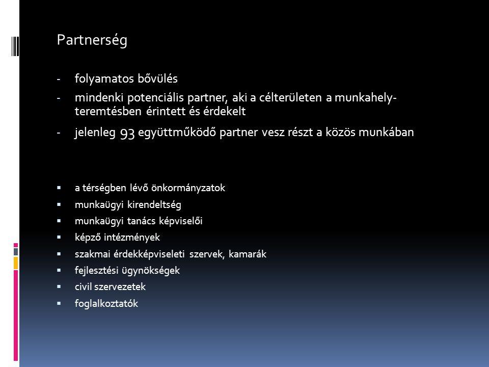 Partnerség folyamatos bővülés