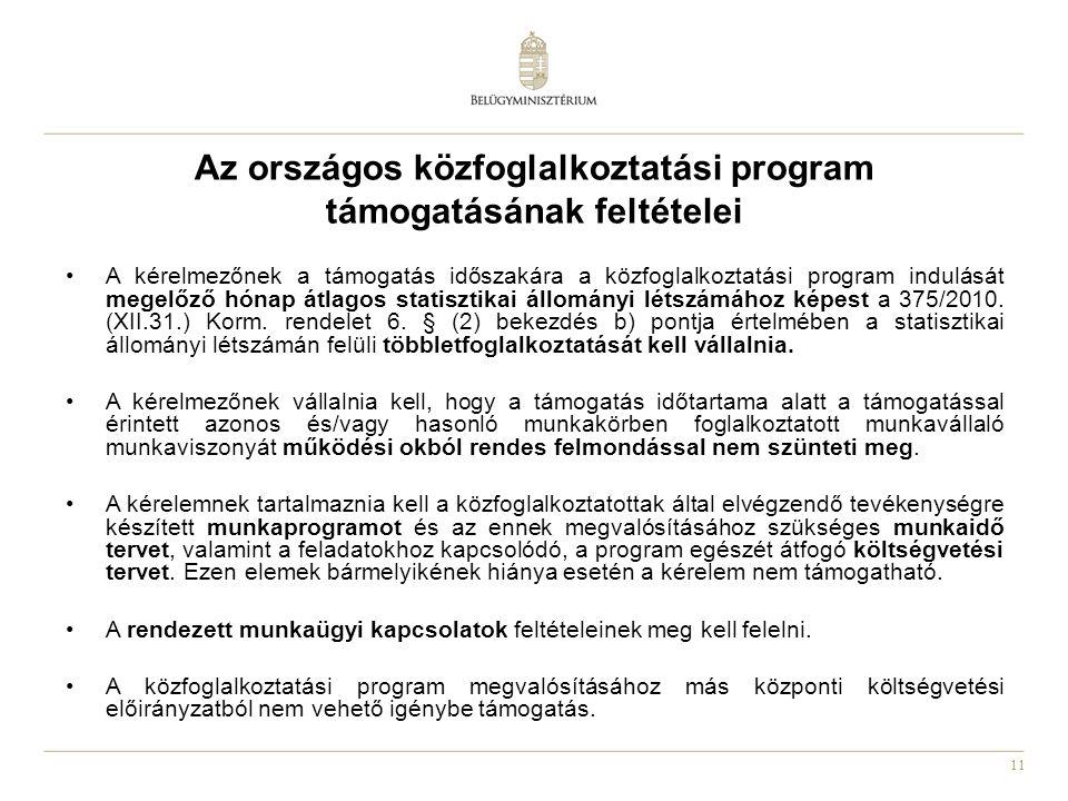 Az országos közfoglalkoztatási program támogatásának feltételei