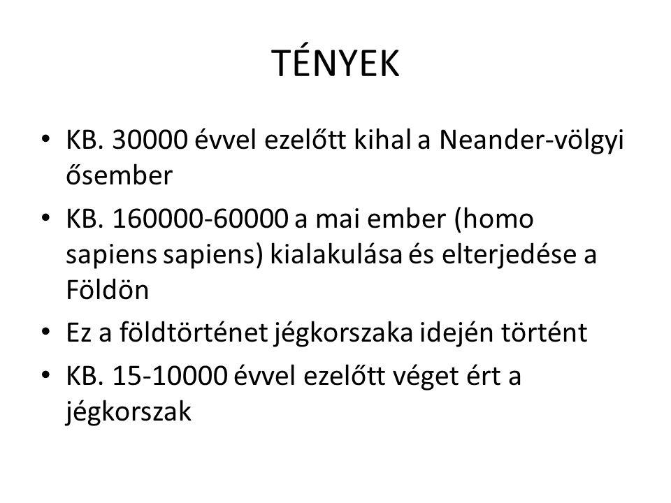 TÉNYEK KB. 30000 évvel ezelőtt kihal a Neander-völgyi ősember