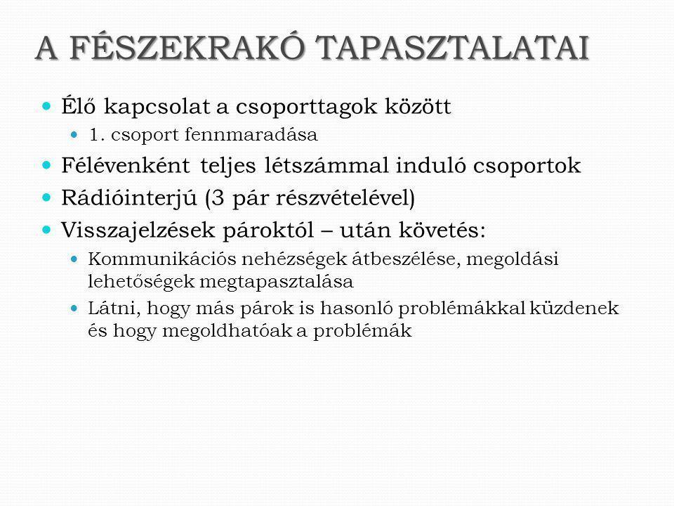 A FÉSZEKRAKÓ TAPASZTALATAI