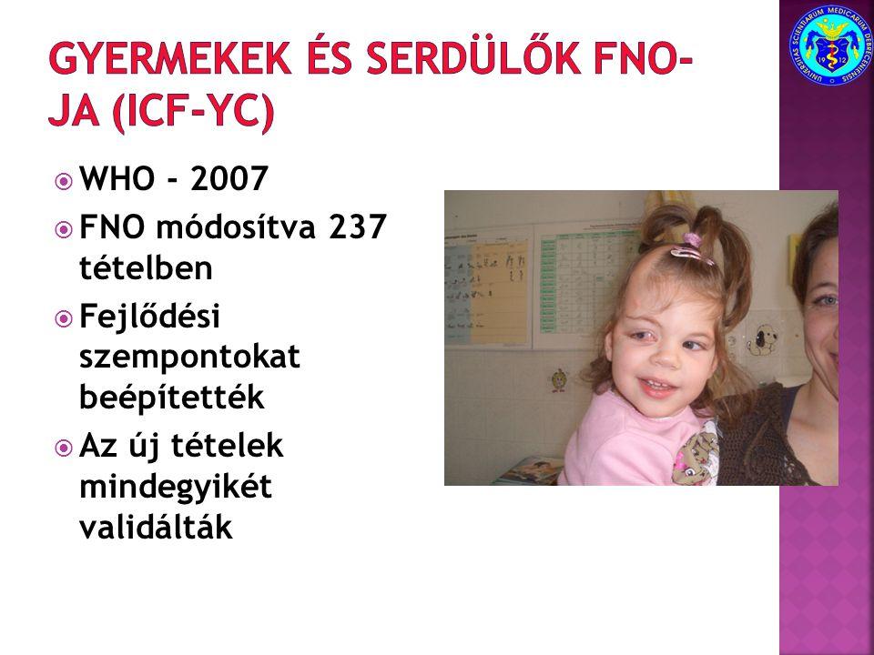 Gyermekek és serdülők FNO-ja (ICF-YC)