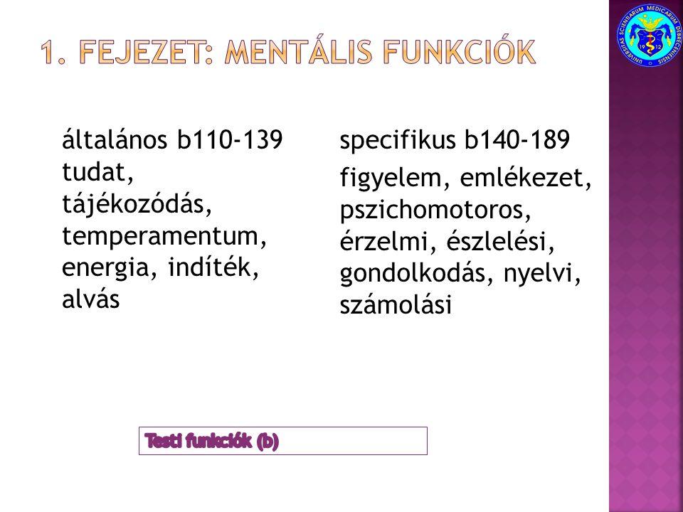 1. fejezet: Mentális funkciók