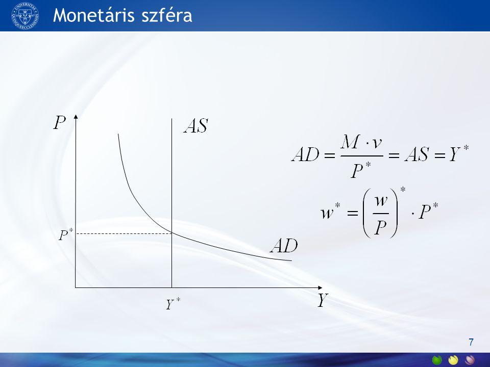 Monetáris szféra