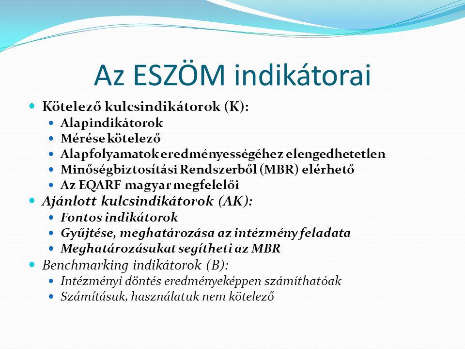 Az ESZÖM indikátorai Kötelező kulcsindikátorok (K):