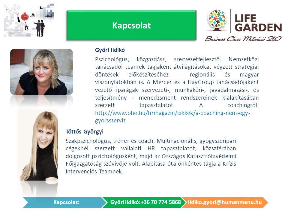 Kapcsolat Győri Ildikó