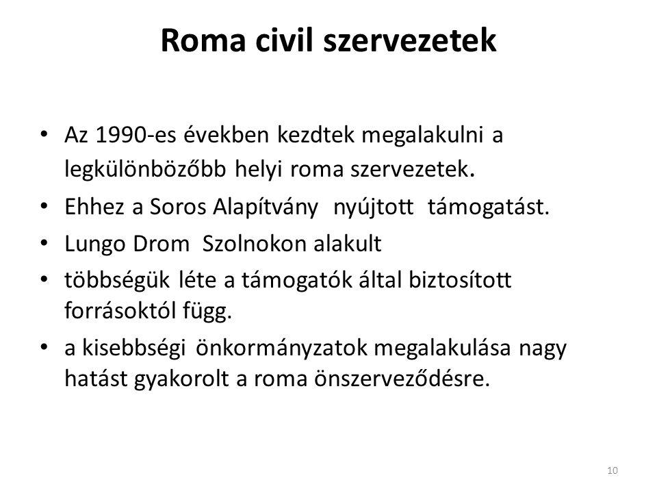 Roma civil szervezetek