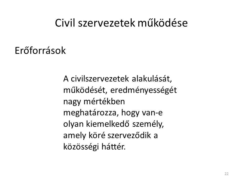 Civil szervezetek működése