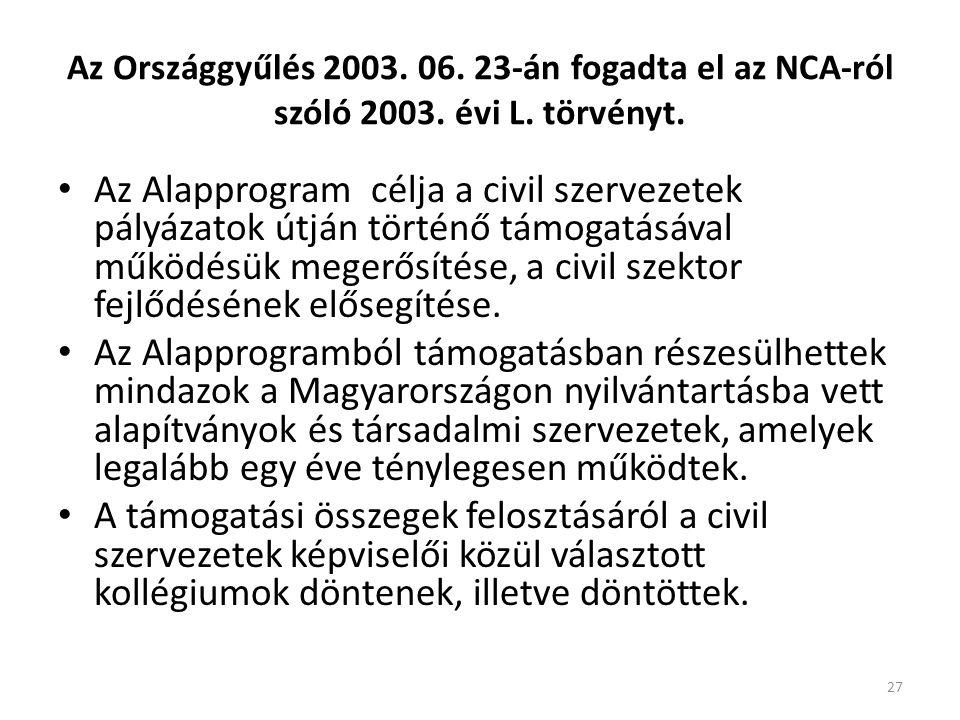 Az Országgyűlés 2003. 06. 23-án fogadta el az NCA-ról szóló 2003. évi L. törvényt.