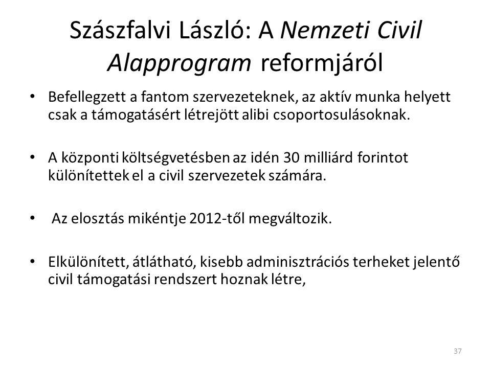Szászfalvi László: A Nemzeti Civil Alapprogram reformjáról