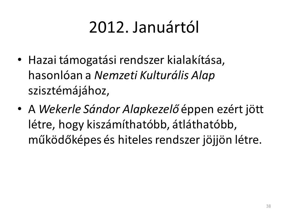 2012. Januártól Hazai támogatási rendszer kialakítása, hasonlóan a Nemzeti Kulturális Alap szisztémájához,