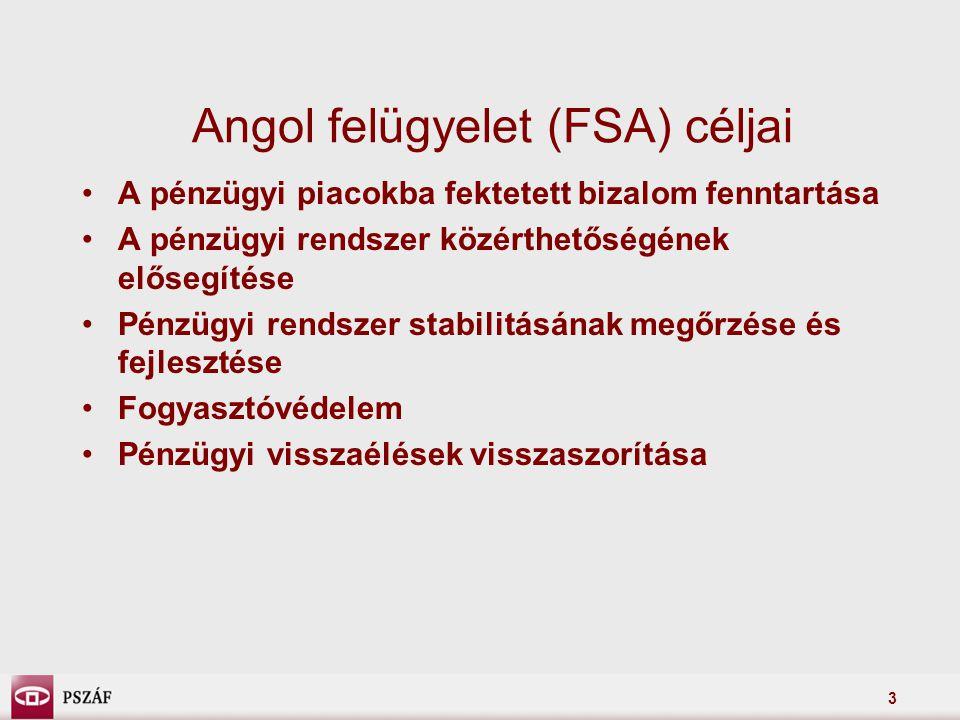 Angol felügyelet (FSA) céljai