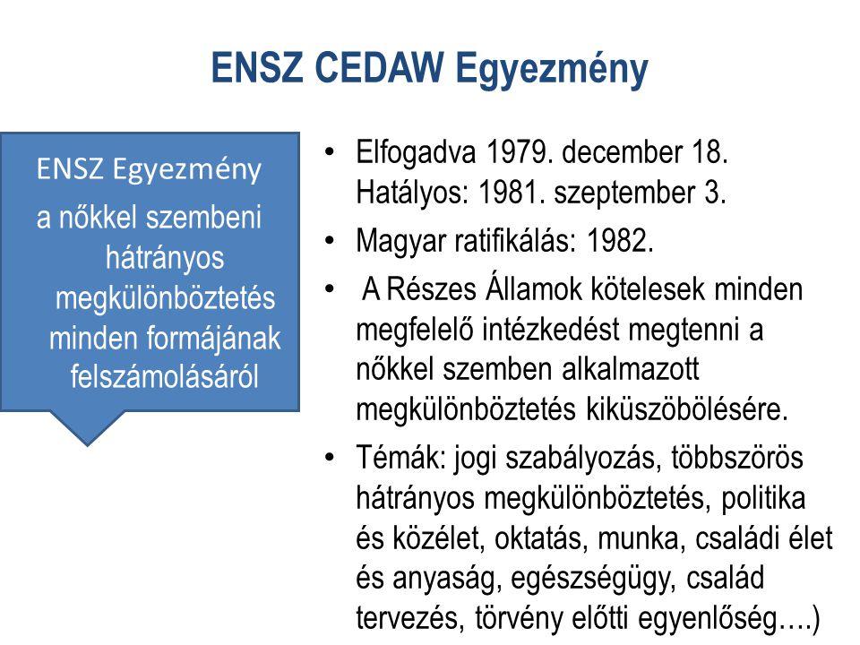 ENSZ CEDAW Egyezmény Elfogadva 1979. december 18. Hatályos: 1981. szeptember 3. Magyar ratifikálás: 1982.