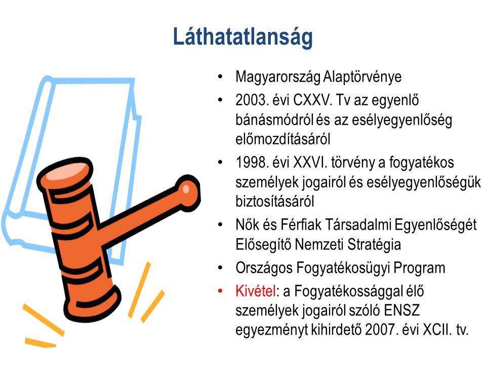 Láthatatlanság Magyarország Alaptörvénye