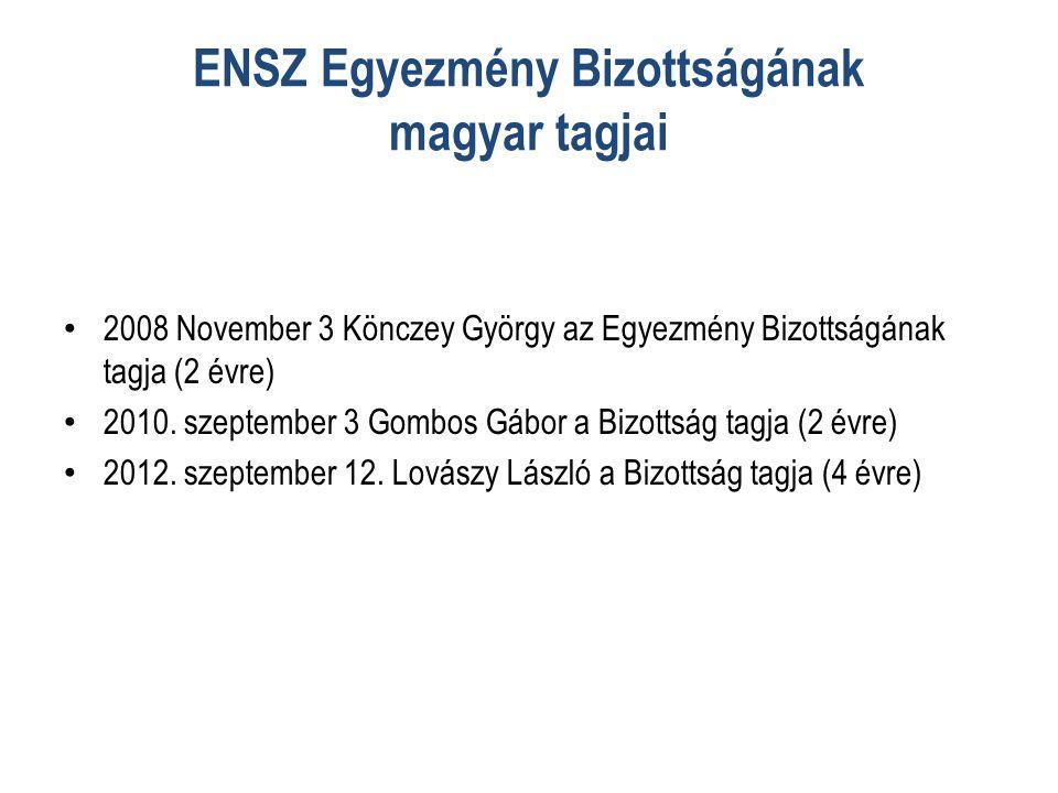 ENSZ Egyezmény Bizottságának magyar tagjai