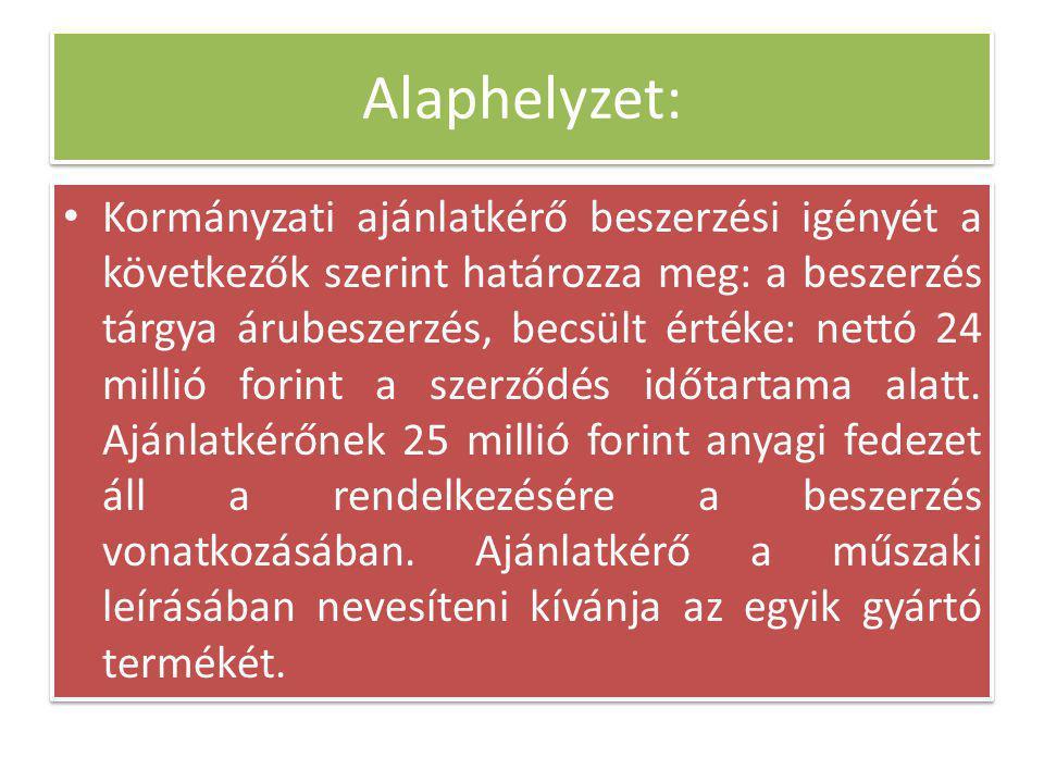 Alaphelyzet: