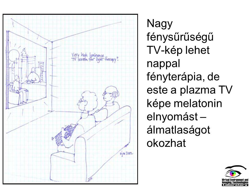 Nagy fénysűrűségű TV-kép lehet nappal fényterápia, de este a plazma TV képe melatonin elnyomást – álmatlaságot okozhat