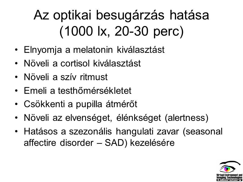 Az optikai besugárzás hatása (1000 lx, 20-30 perc)