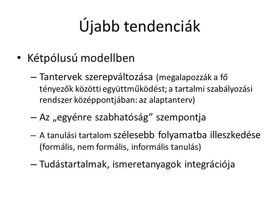 Újabb tendenciák Kétpólusú modellben