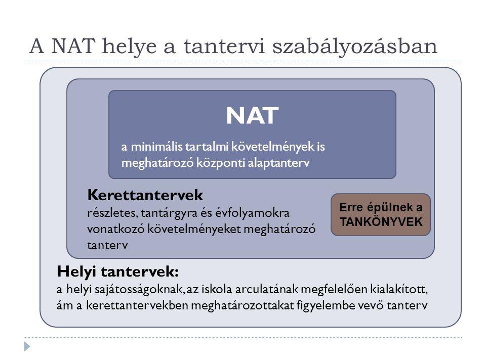 A NAT helye a tantervi szabályozásban