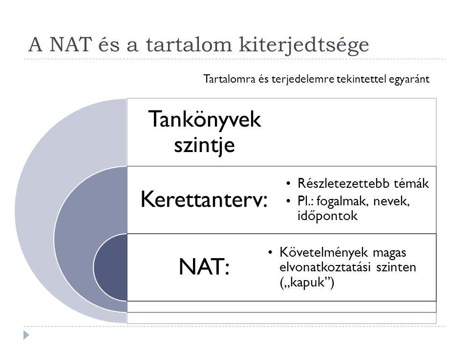 A NAT és a tartalom kiterjedtsége