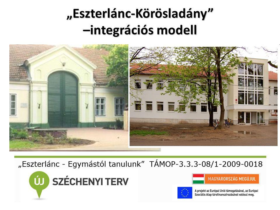 """""""Eszterlánc-Körösladány –integrációs modell"""