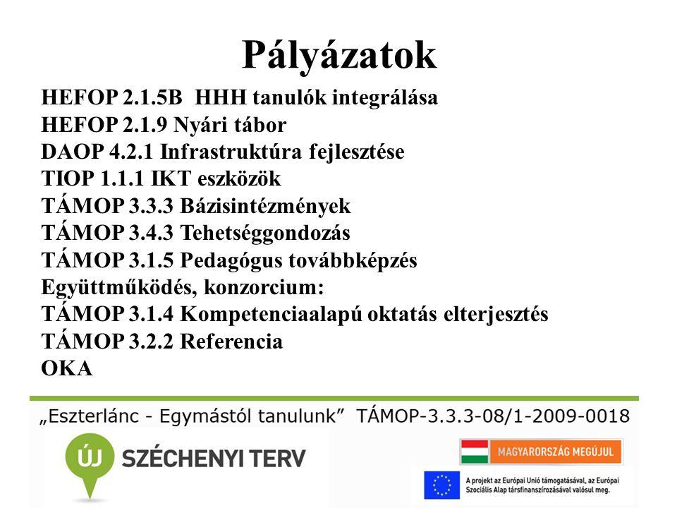 Pályázatok HEFOP 2.1.5B HHH tanulók integrálása