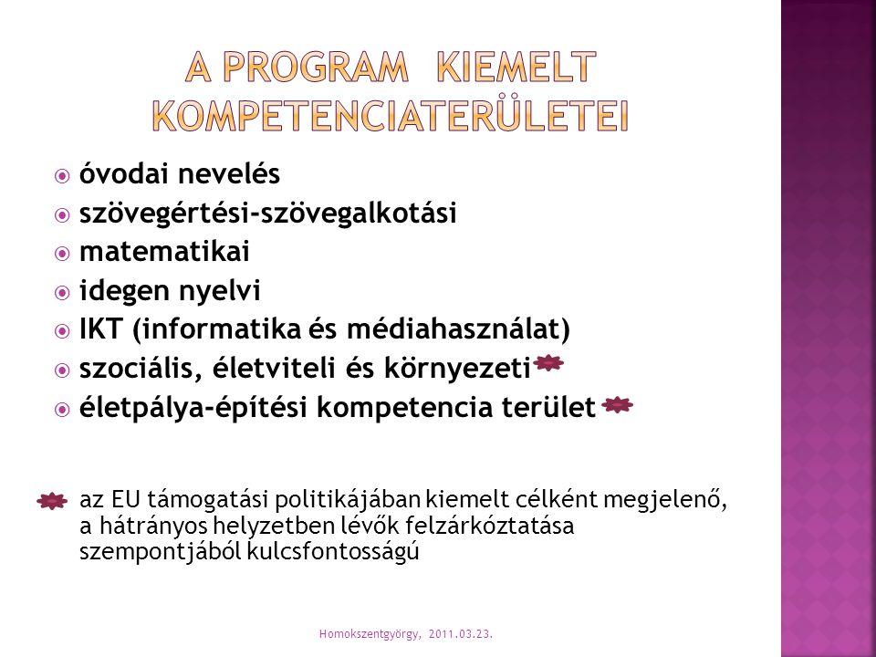 A program kiemelt kompetenciaterületei