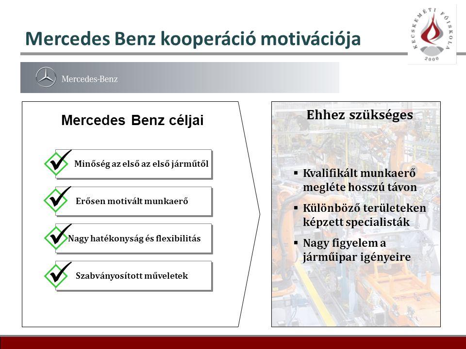     Mercedes Benz kooperáció motivációja Ehhez szükséges