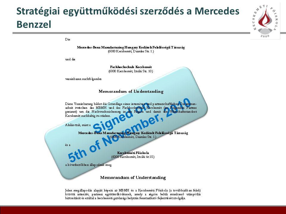 Stratégiai együttműködési szerződés a Mercedes Benzzel