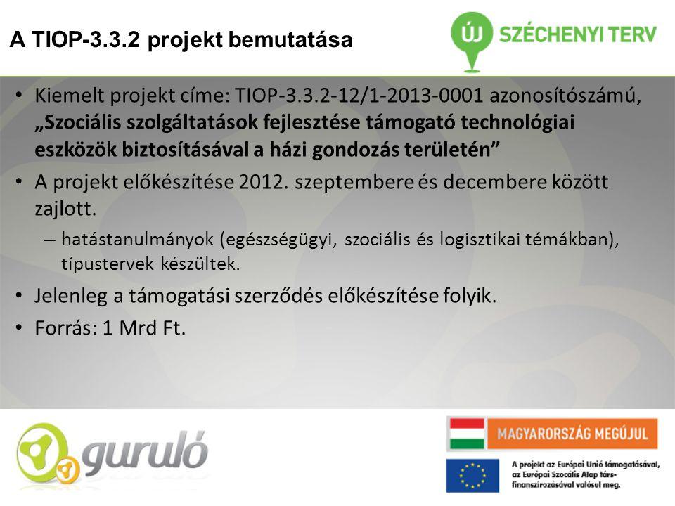 A TIOP-3.3.2 projekt bemutatása