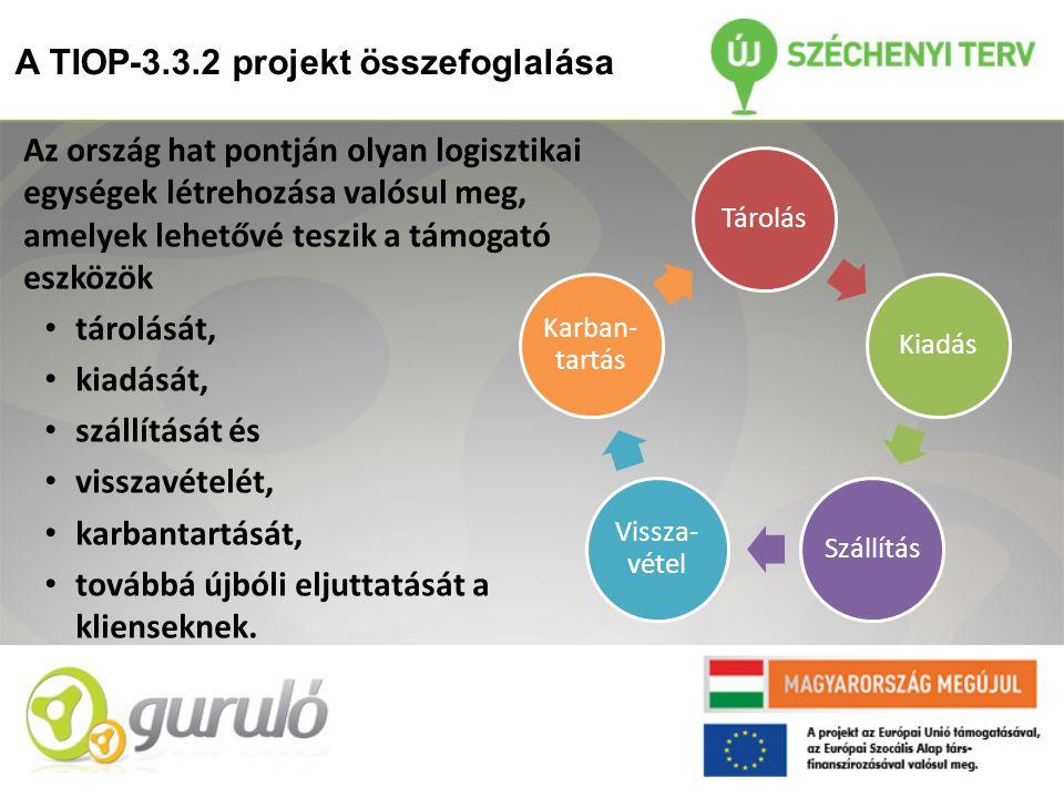 A TIOP-3.3.2 projekt összefoglalása