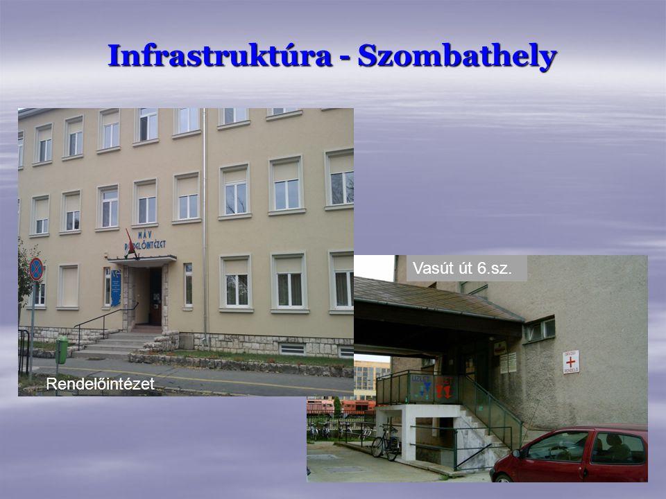 Infrastruktúra - Szombathely
