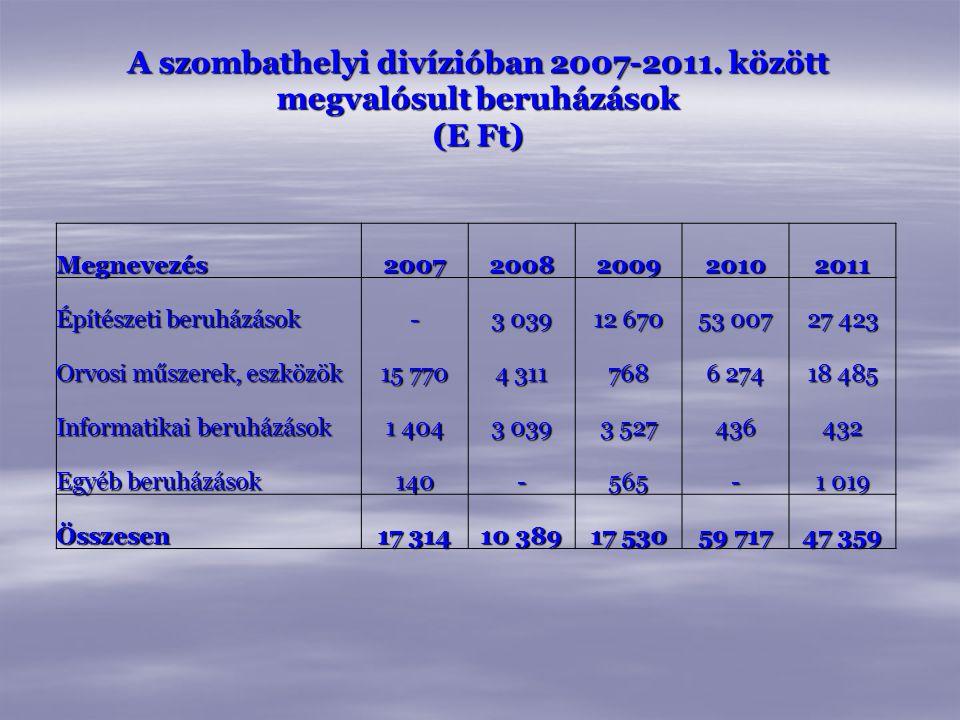 A szombathelyi divízióban 2007-2011