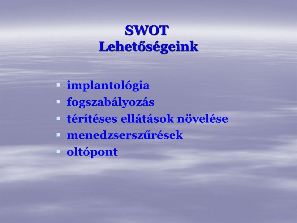 SWOT Lehetőségeink implantológia fogszabályozás