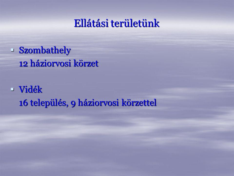 Ellátási területünk Szombathely 12 háziorvosi körzet Vidék