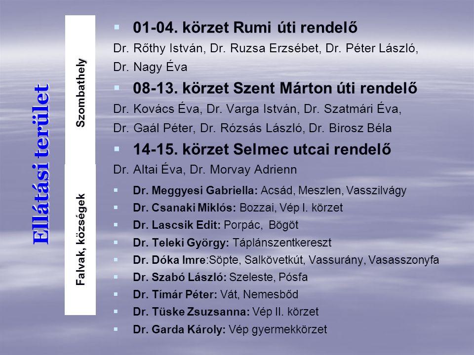 Ellátási terület 01-04. körzet Rumi úti rendelő