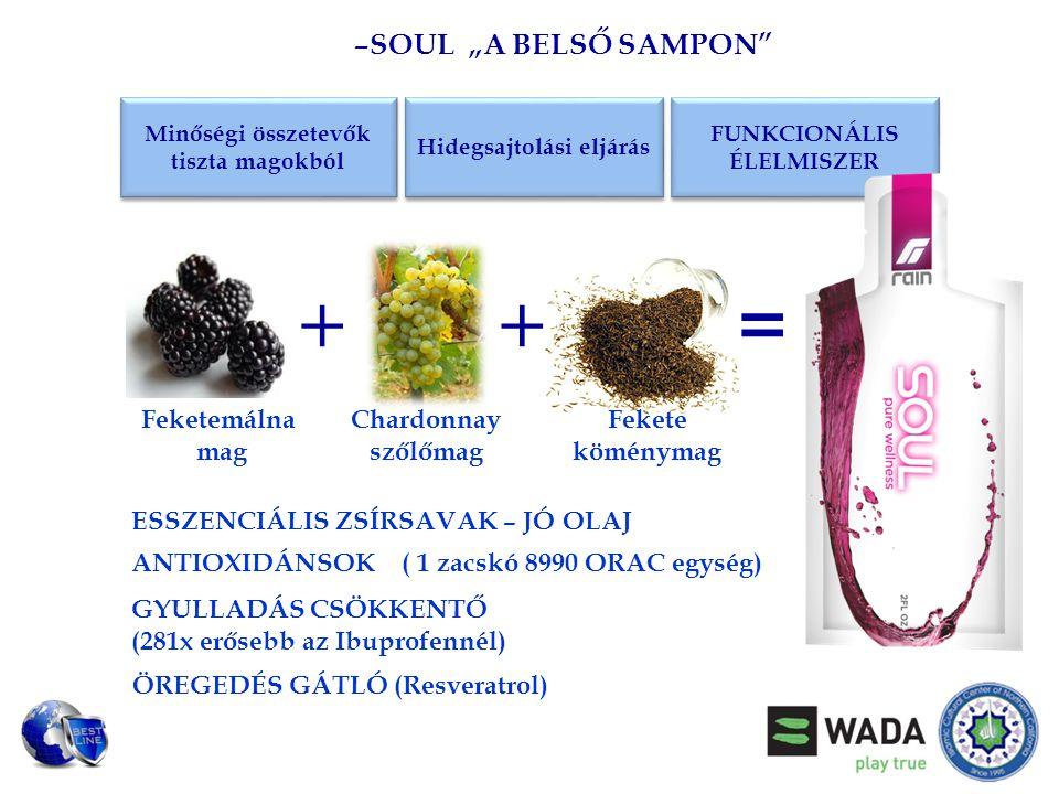 """+ + = –SOUL """"A BELSŐ SAMPON Feketemálna mag Chardonnay szőlőmag"""