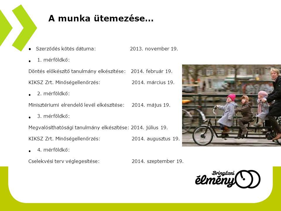 A munka ütemezése… ● Szerződés kötés dátuma: 2013. november 19.