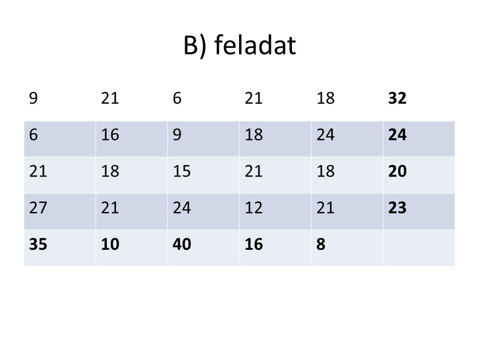 B) feladat 9 21 6 18 32 16 24 15 20 27 12 23 35 10 40 8