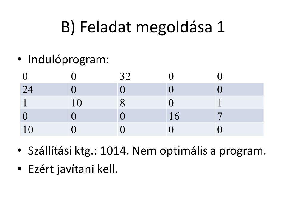 B) Feladat megoldása 1 Indulóprogram: