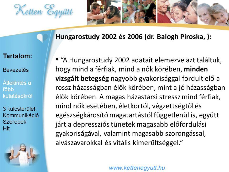 Hungarostudy 2002 és 2006 (dr. Balogh Piroska, ):