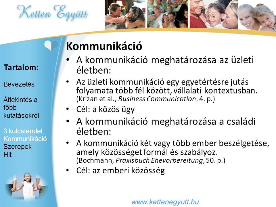 Kommunikáció A kommunikáció meghatározása az üzleti életben: