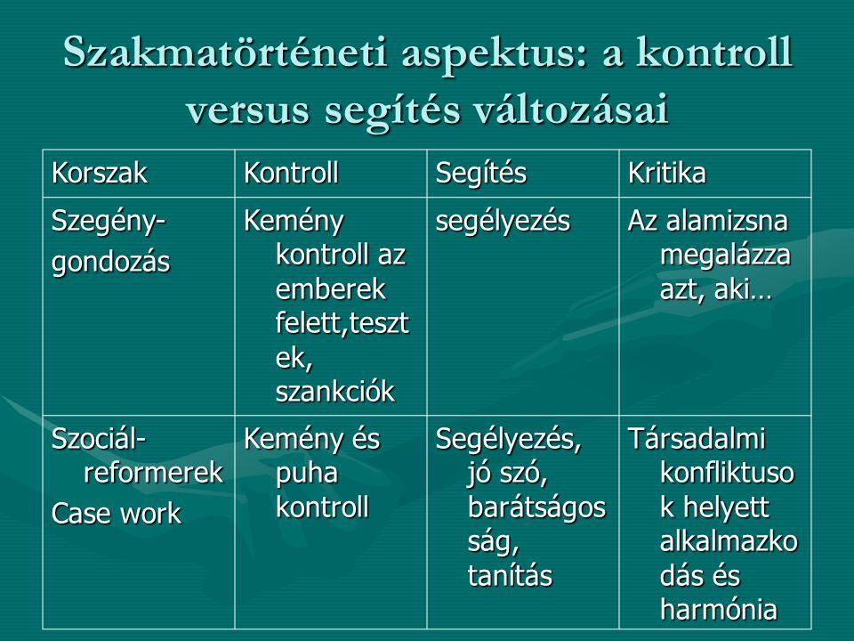 Szakmatörténeti aspektus: a kontroll versus segítés változásai