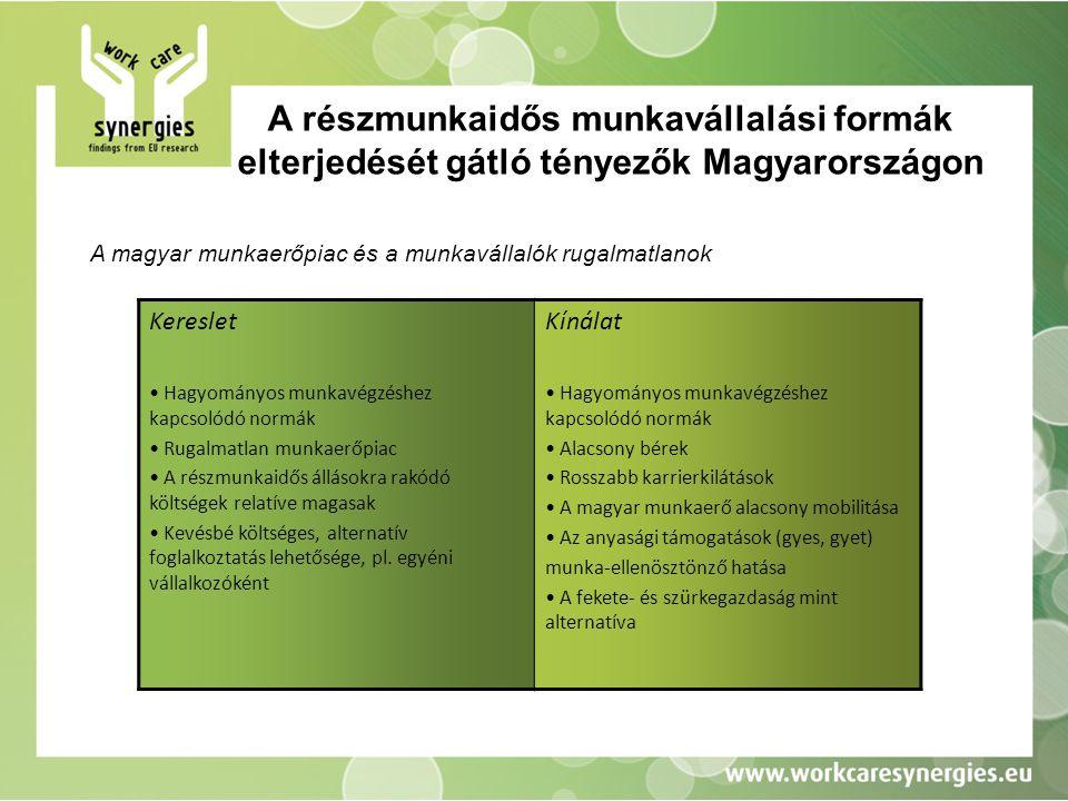 A részmunkaidős munkavállalási formák elterjedését gátló tényezők Magyarországon